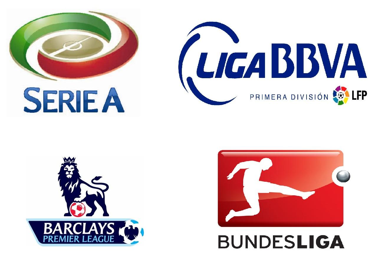 Calcio Europeo