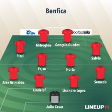 Formazione Benfica