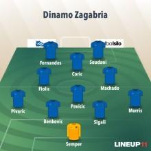 Formazione Dinamo Zagabria