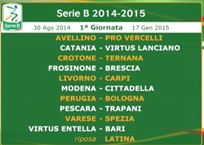 Ripescaggi Serie B e Lega Pro Unica