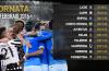 Serie A 25^ Giornata