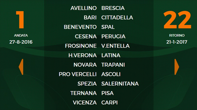 Calendario Serie B Spal.Parte La Serie B 2016 17 Benevento Spal 1 Giornata