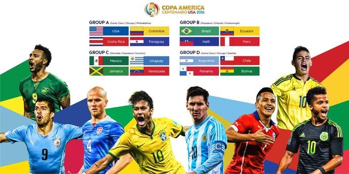 Calendario Coppa America.Coppa America Apre Con La Vittoria Della Colombia Il