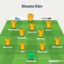 Formazione Dinamo Kiev