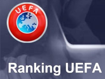 Ranking Uefa